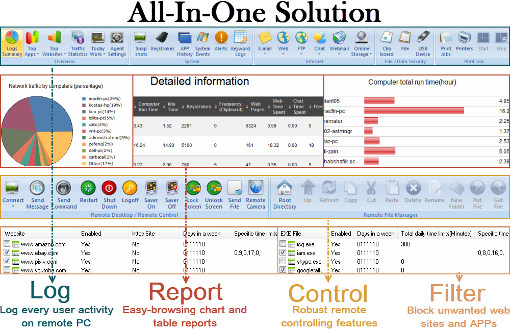 Click to view Employee Activity Monitor Professional screenshots